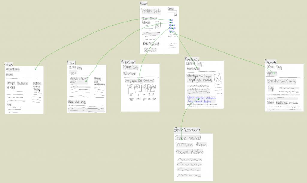 User Interface_html_m6424f35b