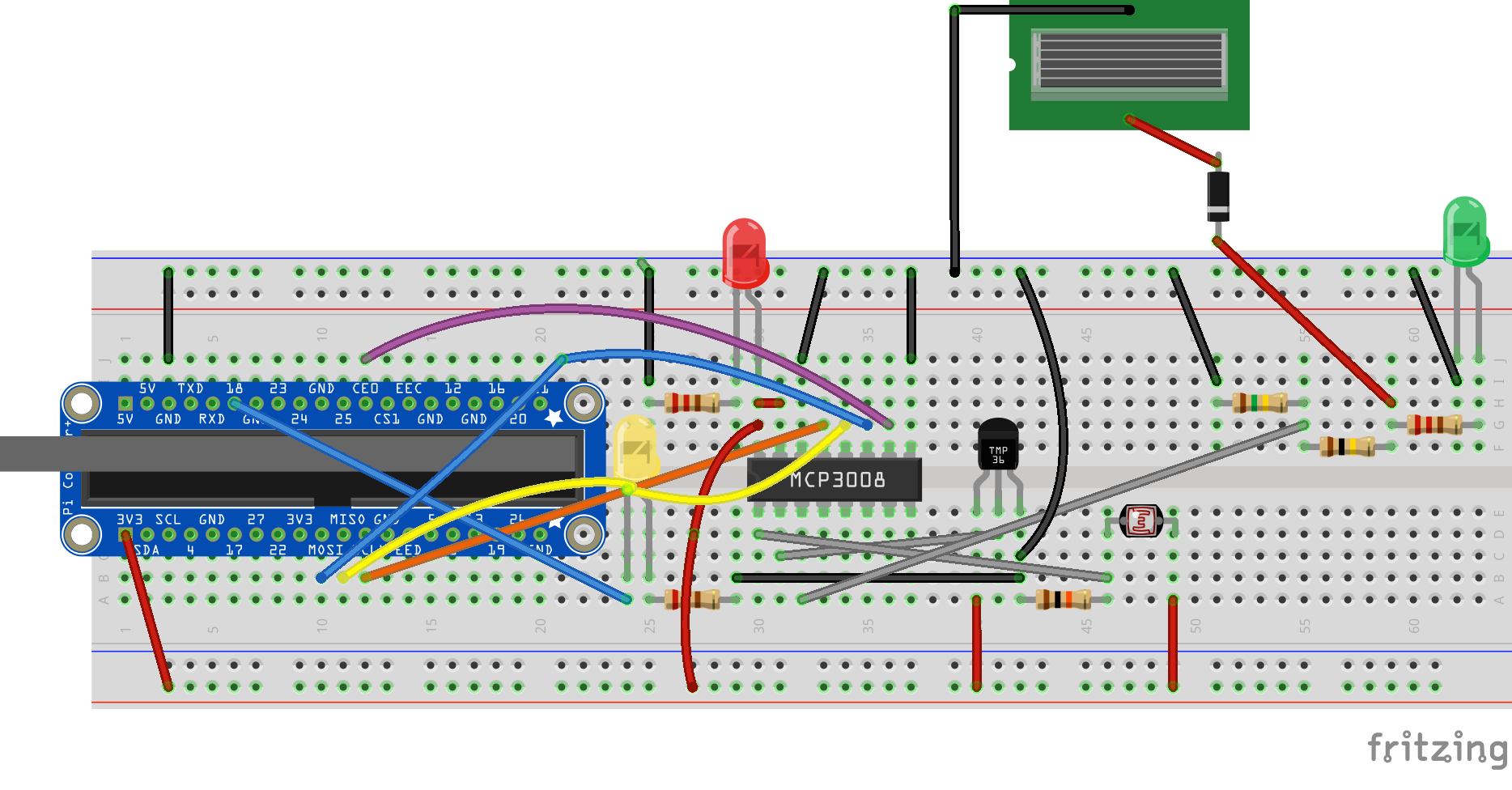 Java It With Passion Electronic Circuit App Raspberrypi Sensors
